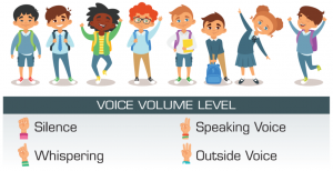 a graphic is shown with a montage of 8 children and four animated hands that represent different acceptable voice volume levels.